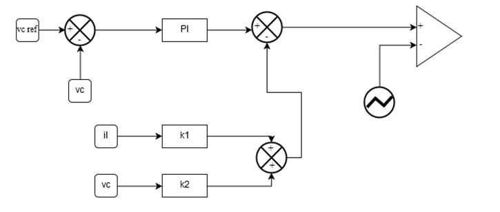 dc  dc converter using state feedback control